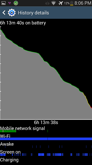 Android OS battery drain-screenshot_2014-01-07-20-06-29-1-.png