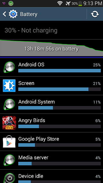 Android OS battery drain-screenshot_2014-01-08-21-13-10.png