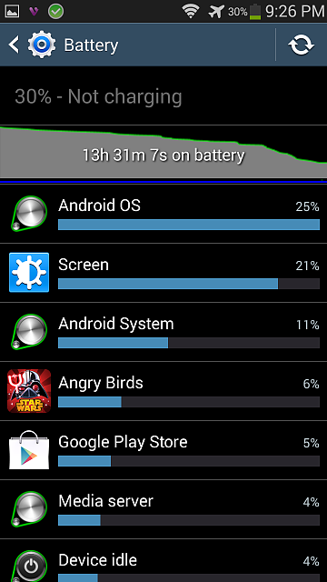 Android OS battery drain-screenshot_2014-01-08-21-26-40.png
