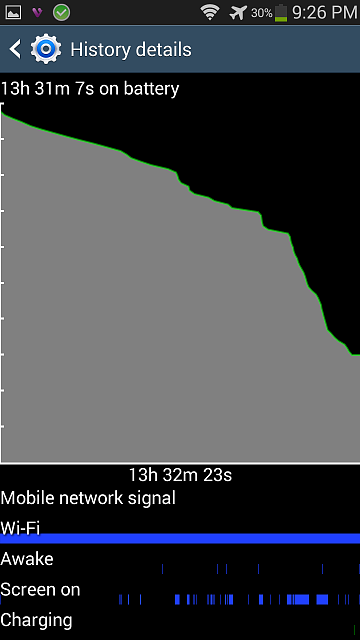 Android OS battery drain-screenshot_2014-01-08-21-26-46.png