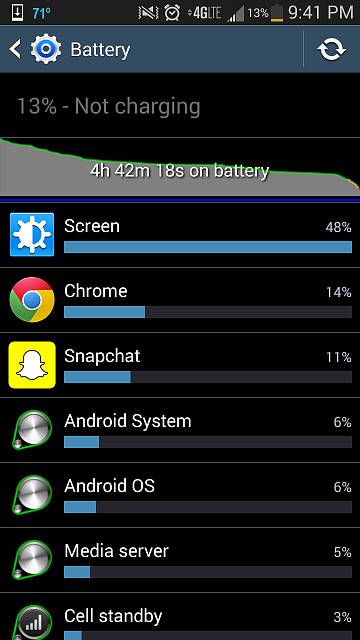 Stupid fast battery drain...help?-screenshot_2014-06-15-21-41-19.png