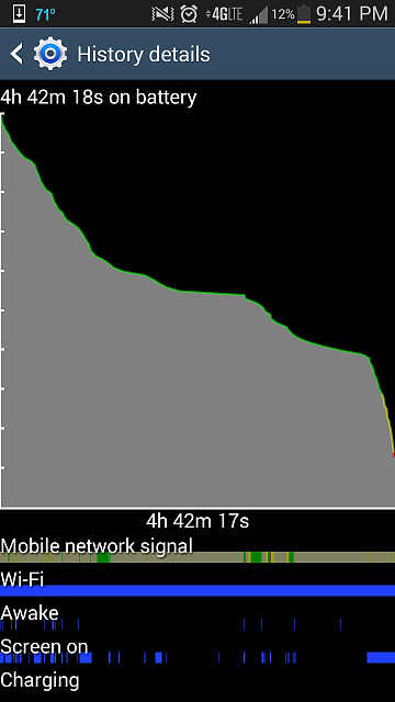 Stupid fast battery drain...help?-screenshot_2014-06-15-21-41-30.png