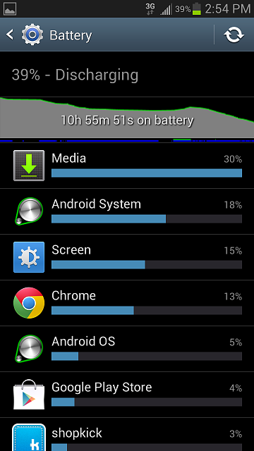Sprint galaxy s3 jelly bean battery drain-screenshot_2012-11-04-14-54-08.png