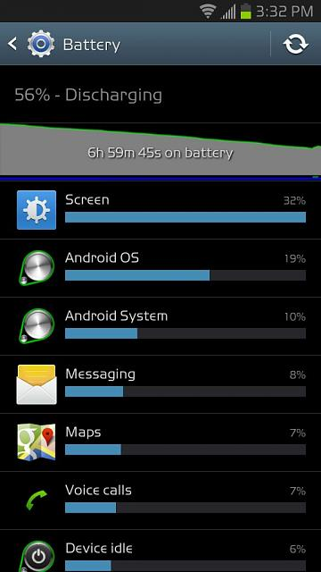 Sprint galaxy s3 jelly bean battery drain-uploadfromtaptalk1352147618511.jpg