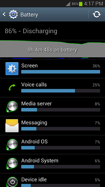 Sprint galaxy s3 jelly bean battery drain-screenshot_2012-11-05-16-17-02-1-.png