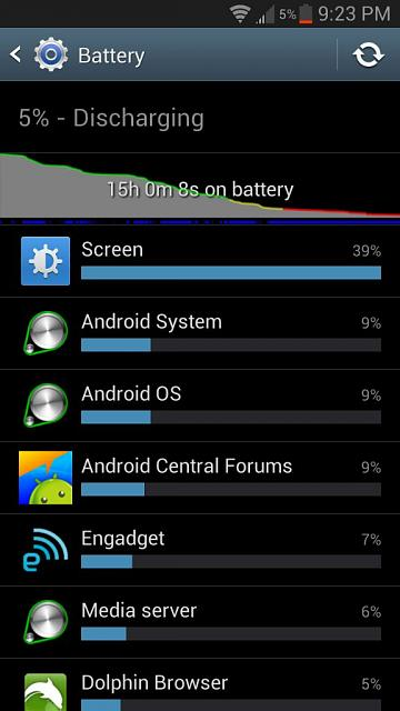 Got Jellybean, now my battery life SUCKS!-uploadfromtaptalk1352168667101.jpg
