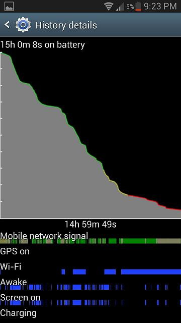 Got Jellybean, now my battery life SUCKS!-uploadfromtaptalk1352168681369.jpg