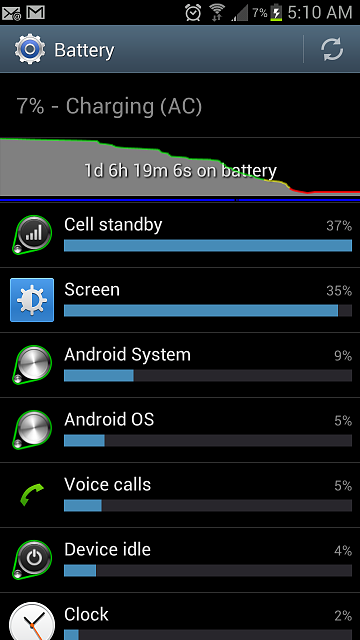 For those of you with battery life problems...-screenshot_2012-10-04-05-10-57.png