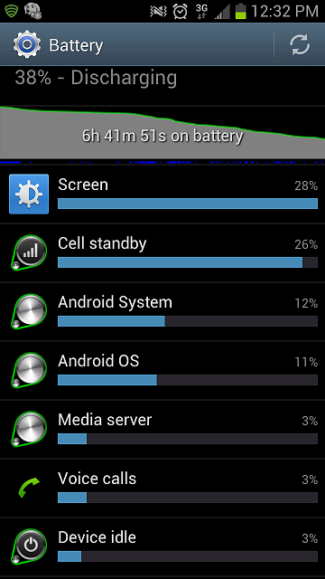Got Jellybean, now my battery life SUCKS!-screenshot_2012-11-09-12-32-02.png
