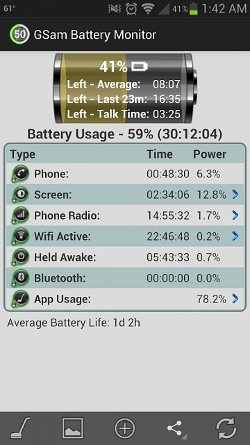 For those of you with battery life problems...-uploadfromtaptalk1352788987895.jpg