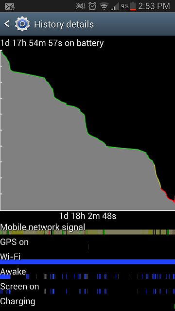 My AMAZING Stock Battery Life after Jelly Bean 4.1-screenshot_2012-11-14-14-53-45.png