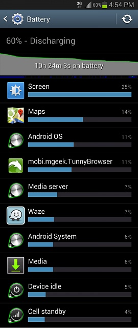 My AMAZING Stock Battery Life after Jelly Bean 4.1-screenshot_2012-12-04-16-54-06.jpg