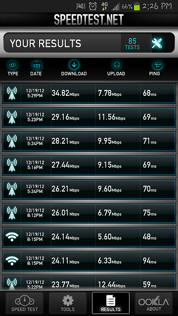 SIII Sprint 4G LTE Speed-screenshot_2012-12-22-14-26-34.png