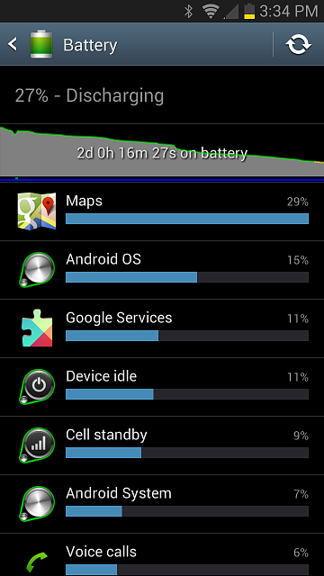 Got Jellybean, now my battery life SUCKS!-screenshot_2012-12-28-15-34-44.png
