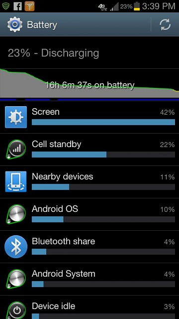 Average battery life.-uploadfromtaptalk1356772044455.jpg