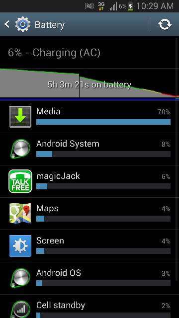 Media server killing my battery-uploadfromtaptalk1356831712449.jpg