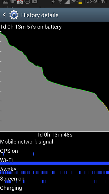 Average battery life.-screenshot_2013-01-13-12-49-58.png
