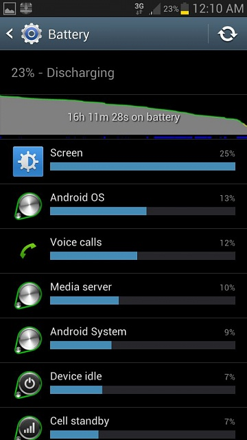 Average battery life.-uploadfromtaptalk1358929126279.jpg