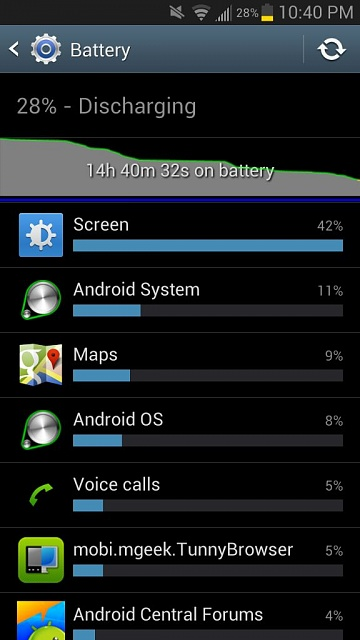 Battery life second day...-uploadfromtaptalk1359344520779.jpg