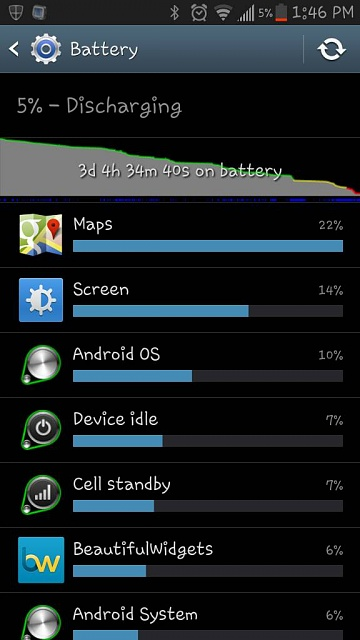 Average battery life.-uploadfromtaptalk1360177071625.jpg