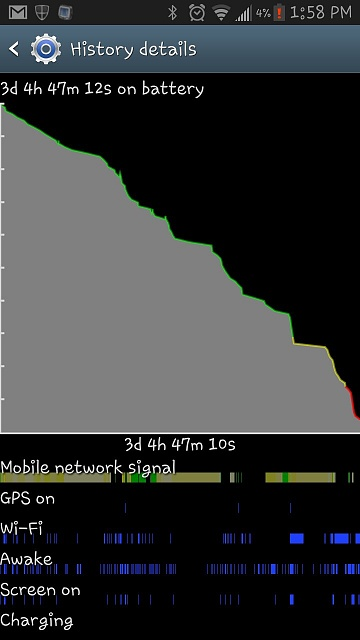 Average battery life.-uploadfromtaptalk1360177127404.jpg