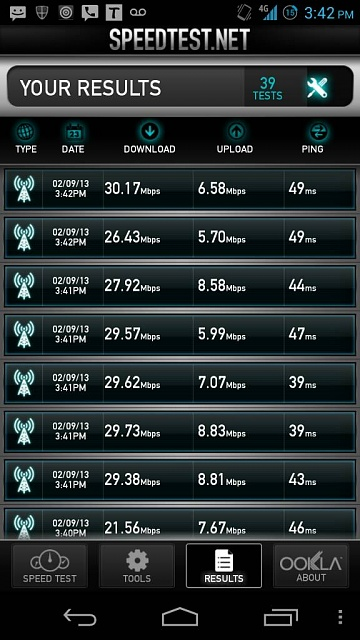 SIII Sprint 4G LTE Speed-uploadfromtaptalk1363278322070.jpg