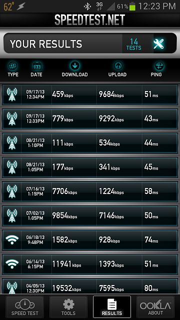 Sprint 4G slower than 3G in Blue Bell/Norristown PA area-what happened?-4g-speeds.png