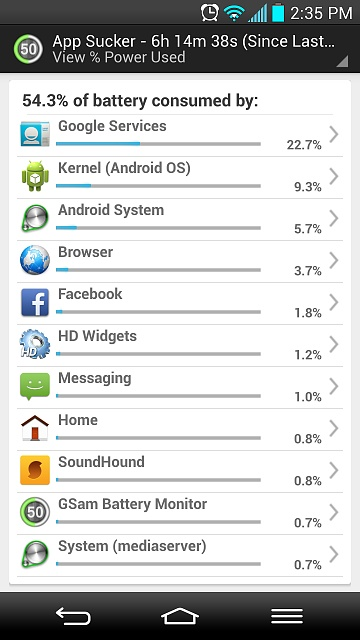 Sprint LG G2: Battery life is terrible-screenshot_2014-02-13-14-35-51.jpg