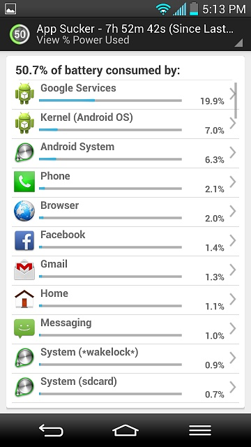 Sprint LG G2: Battery life is terrible-screenshot_2014-02-21-17-13-04.jpg