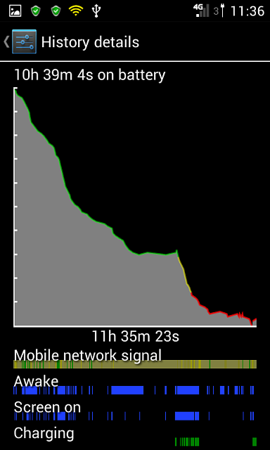 Anyone know what's holding up stable release of CM10 for Nexus S 4G?-screenshot_2012-11-16-23-36-31.png