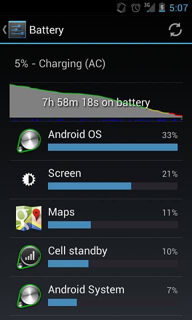 Significant decrease in battery life with JB-screenshot_2012-10-02-17-07-49.png