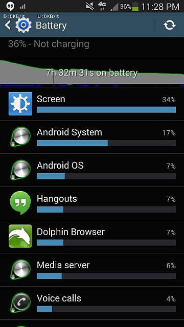 Android System High Usage Percentage-1393907486667.jpg