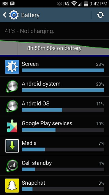 Android System High Usage Percentage-1393911890599.jpg