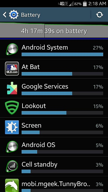 Android System High Usage Percentage-1394693008009.jpg