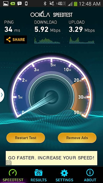 Please post Sprint Speedtest-1384062538272.jpg