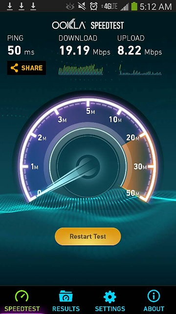Please post Sprint Speedtest-1384278229685.jpg