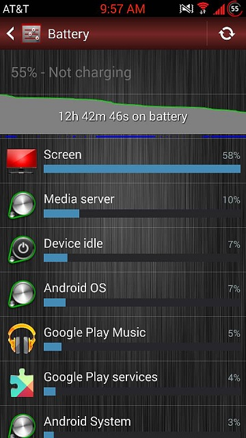 "Sprint Galaxy S4: ""Android System"" is draining my battery since I updated to KitKat-1395154706801.jpg"