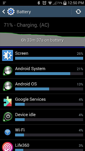 """Sprint Galaxy S4: """"Android System"""" is draining my battery since I updated to KitKat-screenshot_2014-03-19-12-50-24.jpg"""