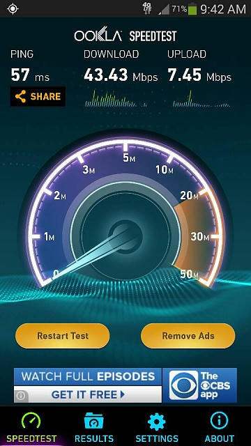 Sprint to start Throttling Top 5% in Congested Areas-1400261167802.jpg