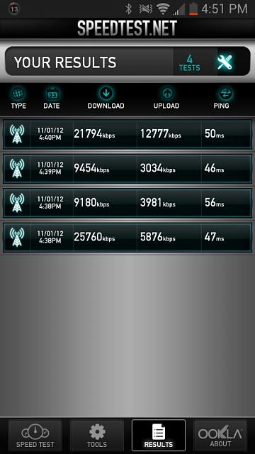 The official Sprint network speed thread (post your speeds)-uploadfromtaptalk1351806758731.jpg