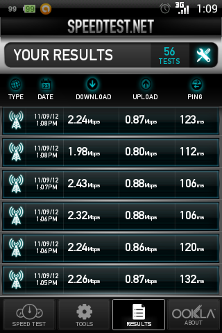 The official Sprint network speed thread (post your speeds)-screenshot_2012-11-09-13-09-32.png