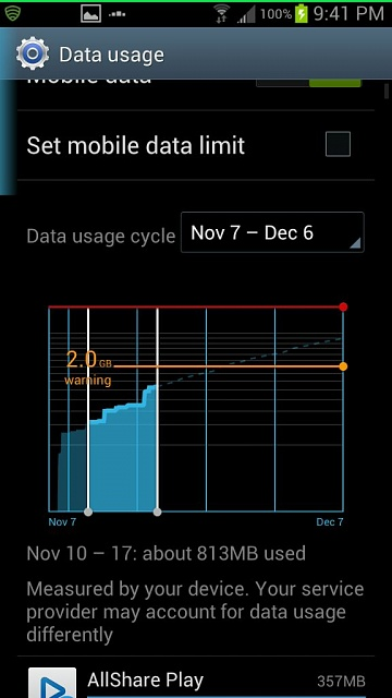 What's your data usage?-uploadfromtaptalk1353300171245.jpg