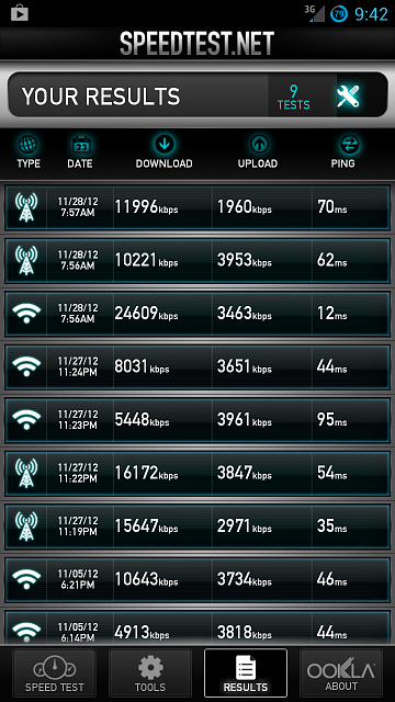 TN: Memphis, TN 4G LTE Official Thread-screenshot_2012-11-28-09-42-44.png