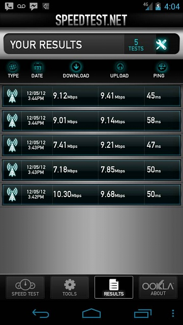 Anyone with new LTE device in Chicagoland area?-uploadfromtaptalk1354772749449.jpg
