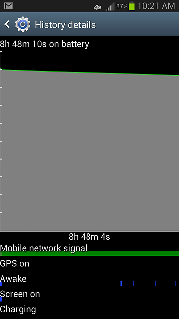 Battery Discharged 15% over night, normal?-screenshot_2012-11-12-10-21-43.png