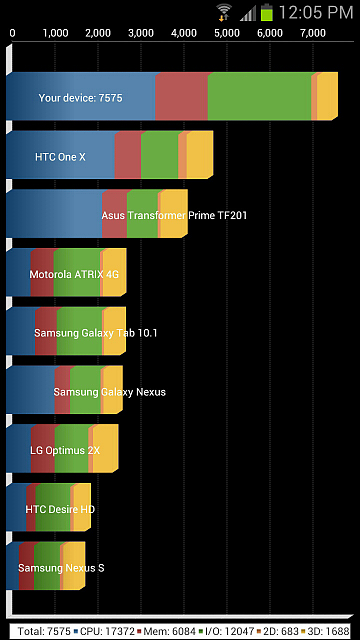 Yowza! Did my first Quadrant benchmark-2012-12-26-12-05-26.png