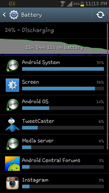 Battery life-uploadfromtaptalk1356667957162.jpg
