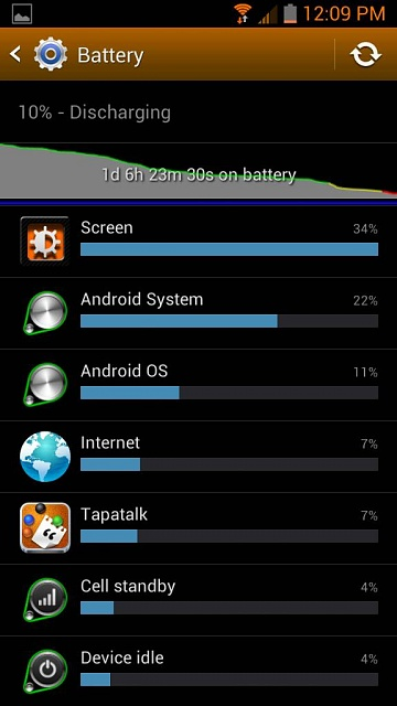 AT&T Galaxy Note 2 Screenshots: Lets see them-uploadfromtaptalk1360950186732.jpg