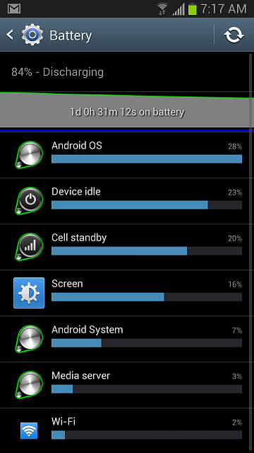 Terrible Battery Life on new OOTB device?-screenshot_2013-03-29-07-17-211351046285.png