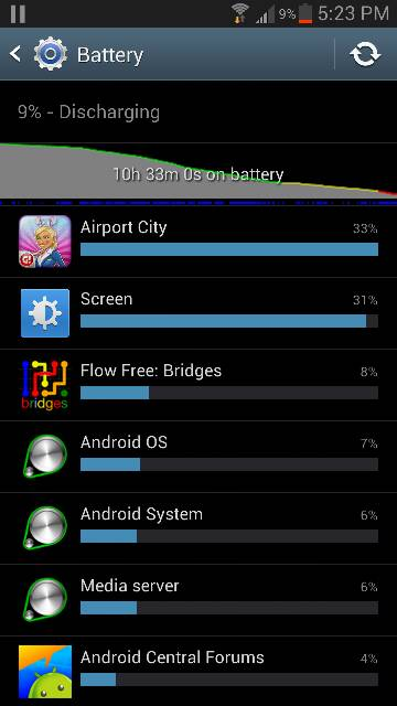 Battery life-uploadfromtaptalk1364855027299.jpg